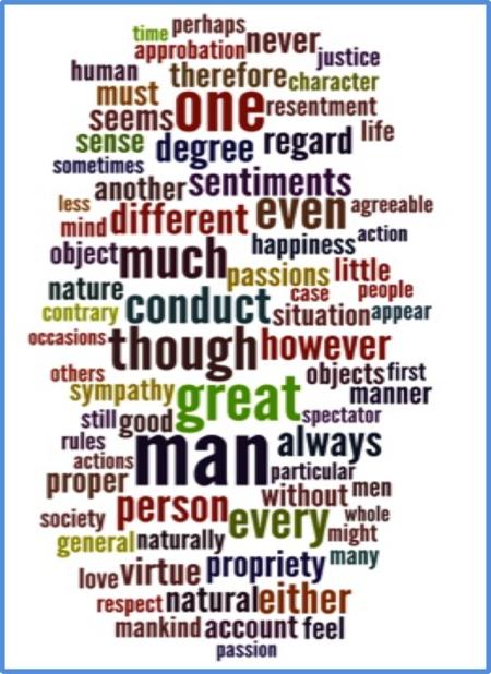 Wordle.smith
